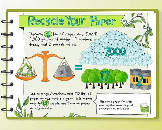 recycling techniques essay Here's my full sample essay for the recycling topic that we've been  and the  constructive effect of applying an effective recycling method, they.